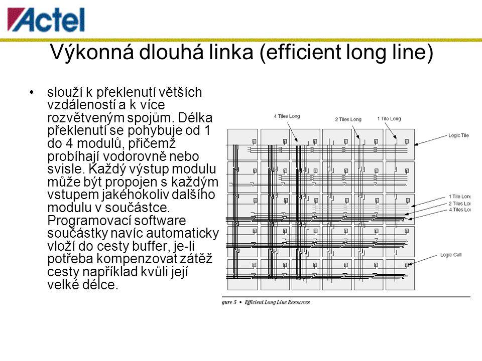 Výkonná dlouhá linka (efficient long line) slouží k překlenutí větších vzdáleností a k více rozvětveným spojům. Délka překlenutí se pohybuje od 1 do 4