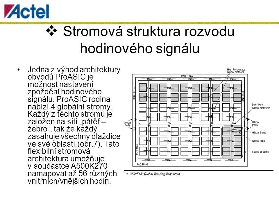  Stromová struktura rozvodu hodinového signálu Jedna z výhod architektury obvodů ProASIC je možnost nastavení zpoždění hodinového signálu.