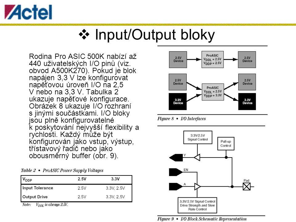 Input/Output bloky Rodina Pro ASIC 500K nabízí až 440 uživatelských I/O pinů (viz. obvod A500K270). Pokud je blok napájen 3,3 V lze konfigurovat nap