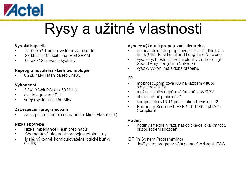 Rysy a užitné vlastnosti Vysoká kapacita 75 000 až 1milion systémových hradel 27 kbit až 198 kbit Dual-Port SRAM 66 až 712 uživatelských I/O Reprogram