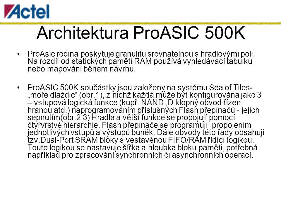 Rysy a užitné vlastnosti Vysoká kapacita 75 000 až 1milion systémových hradel 27 kbit až 198 kbit Dual-Port SRAM 66 až 712 uživatelských I/O Reprogramovatelná Flash technologie 0.22µ 4LM Flash-based CMOS Výkonnost 3.3V, 32-bit PCI (do 50 MHz) dva integrované PLL vnější systém do 150 MHz Zabezpečení programování zabezpečení pomocí ochranného klíče (FlashLock) Nízká spotřeba Nízká impedance Flash přepínačů Segmentová hierarchie propojovací struktury Malé, výkonné, konfigurovatelné logické buňky (Cells) Vysoce výkonná propojovací hierarchie ultrarychlá místní propojovací síť a síť dlouhých linek (Ultra-Fast Local and Long-Line Network) vysokorychlostní síť velmi dlouhých linek (High Speed Very Long Line Network) vysoký výkon, malá doba přeběhu I/O možnost Schmittova KO na každém vstupu s hysterezí 0,3V možnost volby napěťové úrovně 2,5V/3,3V obousměrné globální I/O kompatibilní s PCI Specification Revision 2.2 Boundary-Scan Test IEEE Std.