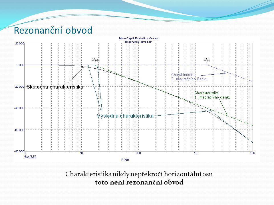Rezonanční obvod Charakteristika nikdy nepřekročí horizontální osu toto není rezonanční obvod