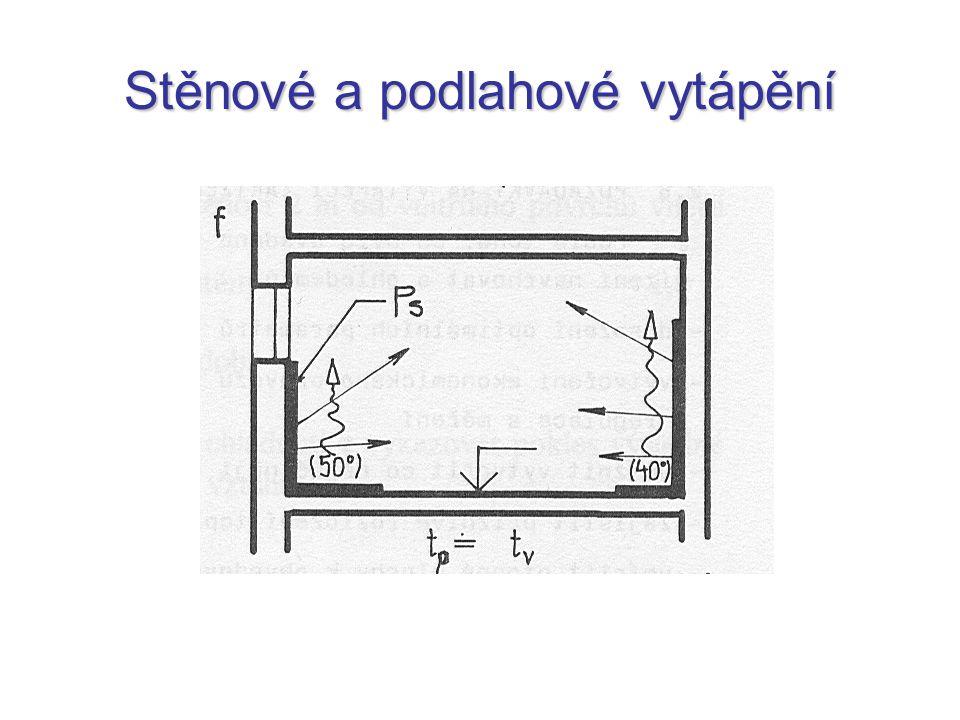 Stěnové a podlahové vytápění