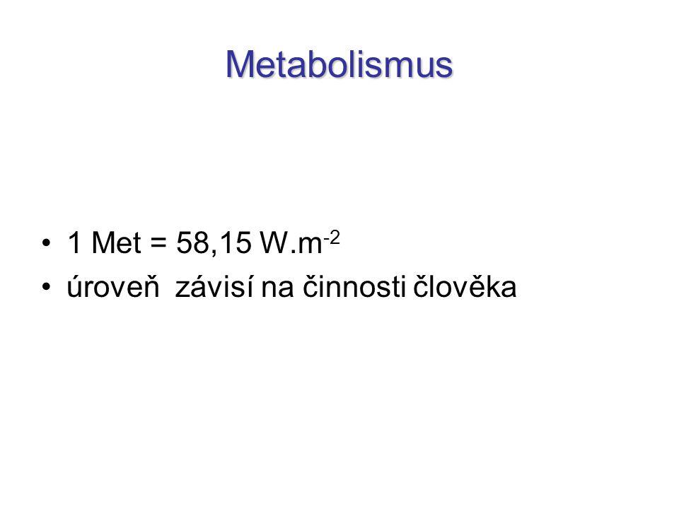 Metabolismus 1 Met = 58,15 W.m -2 úroveň závisí na činnosti člověka