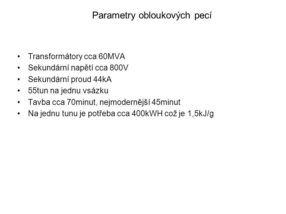 Parametry obloukových pecí Transformátory cca 60MVA Sekundární napětí cca 800V Sekundární proud 44kA 55tun na jednu vsázku Tavba cca 70minut, nejmoder