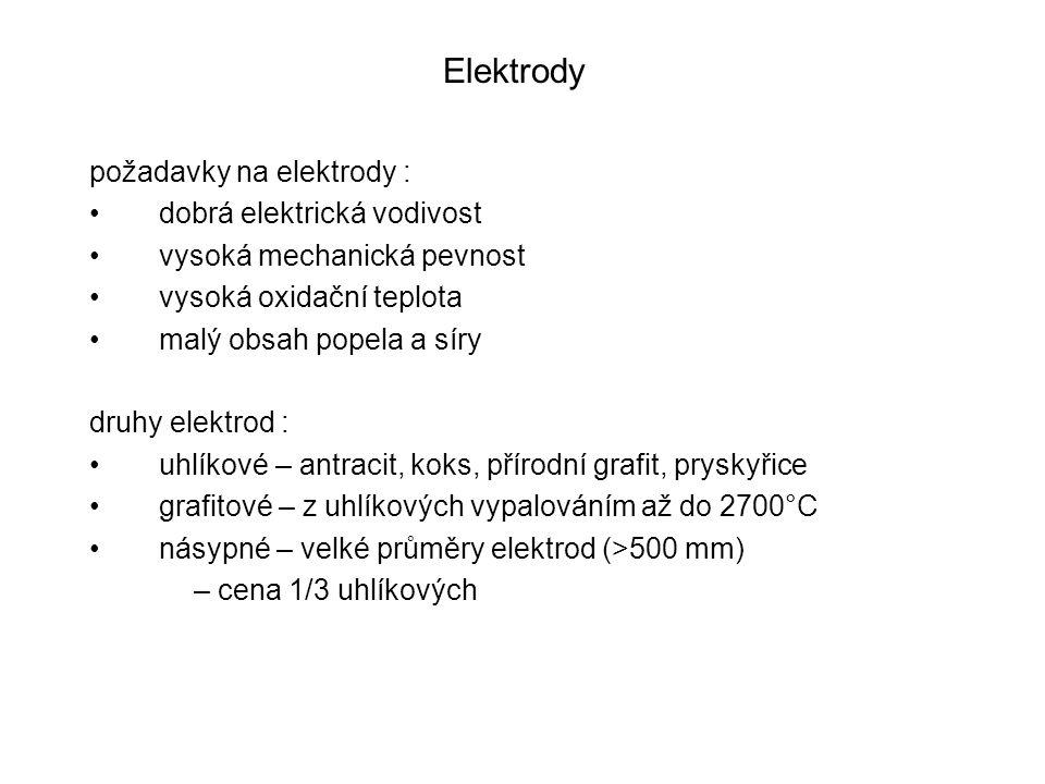 Elektrody požadavky na elektrody : dobrá elektrická vodivost vysoká mechanická pevnost vysoká oxidační teplota malý obsah popela a síry druhy elektrod