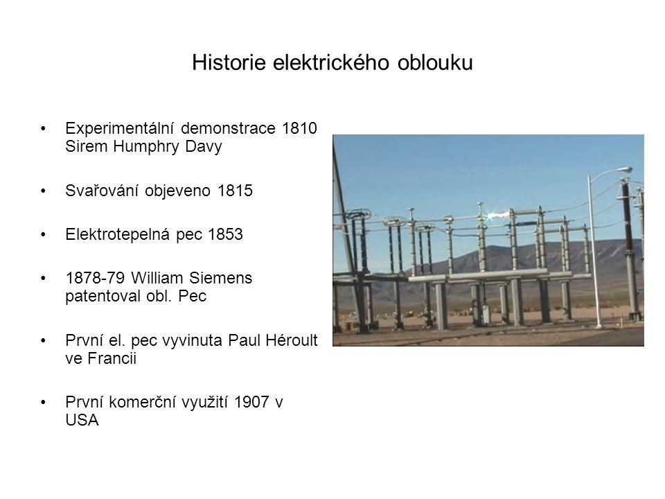 Historie elektrického oblouku Experimentální demonstrace 1810 Sirem Humphry Davy Svařování objeveno 1815 Elektrotepelná pec 1853 1878-79 William Sieme