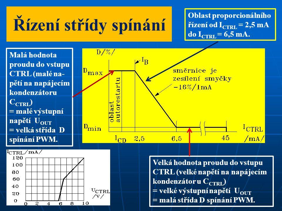 Snížení rušení rozmítáním spínacího kmitočtu Spínací kmitočet 132 kHz je rozmítán (modulován) s kmitočtovým zdvihem ± 4 kHz ze 128 kHz na 136 kHz při opakovacím kmitočtu 250 Hz (T = 4 ms).