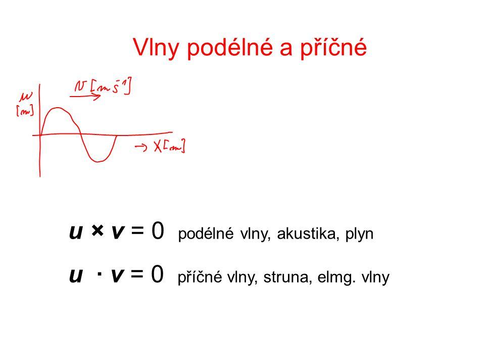 Vlny podélné a příčné u × v = 0 podélné vlny, akustika, plyn u · v = 0 příčné vlny, struna, elmg. vlny