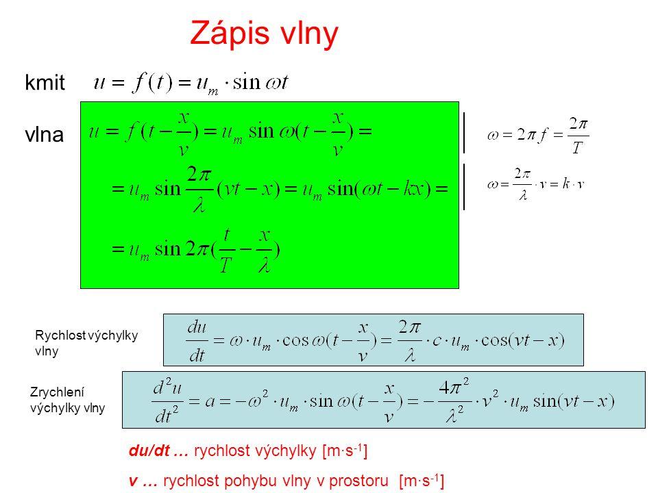 Zápis vlny du/dt … rychlost výchylky [m·s -1 ] v … rychlost pohybu vlny v prostoru [m·s -1 ] kmit Rychlost výchylky vlny Zrychlení výchylky vlny vlna