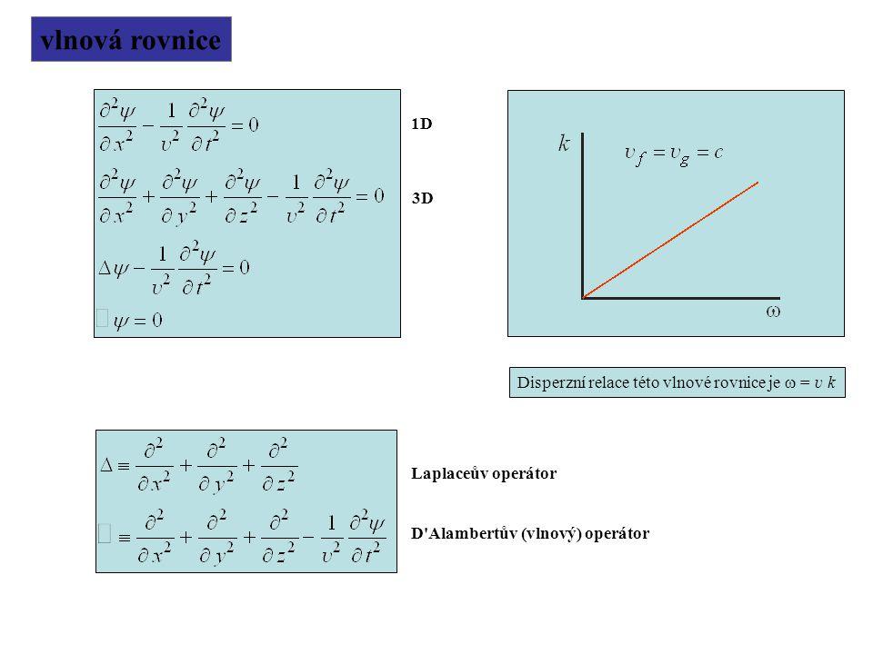 vlnová rovnice Laplaceův operátor D'Alambertův (vlnový) operátor 1D 3D Disperzní relace této vlnové rovnice je  = v k