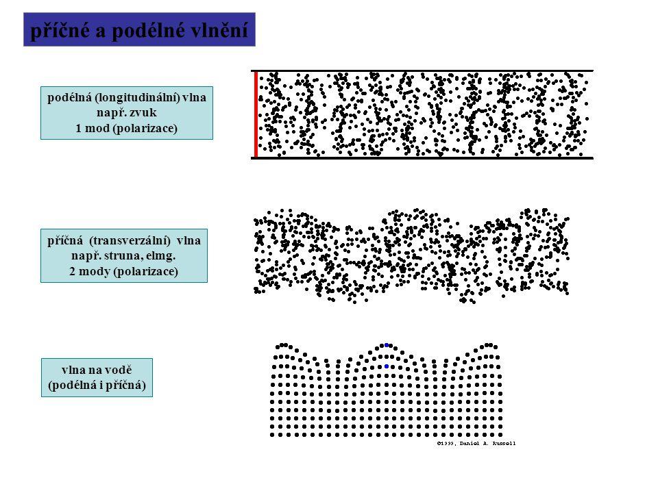 příčné a podélné vlnění podélná (longitudinální) vlna např. zvuk 1 mod (polarizace) příčná (transverzální) vlna např. struna, elmg. 2 mody (polarizace