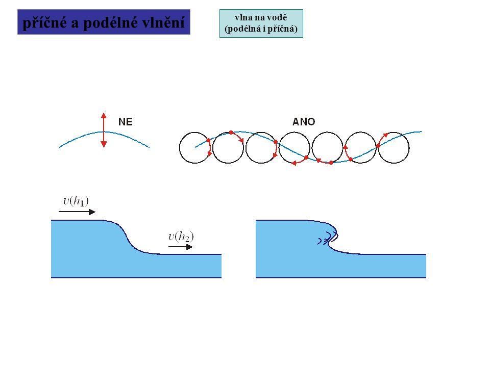 příčné a podélné vlnění vlna na vodě (podélná i příčná)