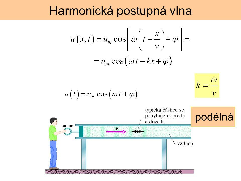 podélná Harmonická postupná vlna
