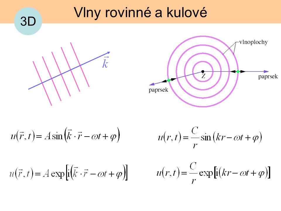 Vlny rovinné a kulové 3D
