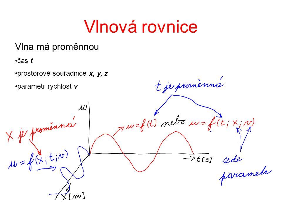 Vlnová rovnice Vlna má proměnnou čas t prostorové souřadnice x, y, z parametr rychlost v