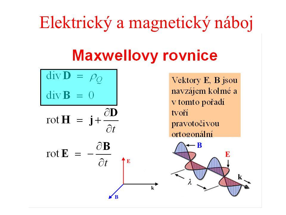 Neexistence magnetického monopólu Siločáry jsou vždy uzavřené - pole je nezřídlové div B = 0 [T]  =  B dS