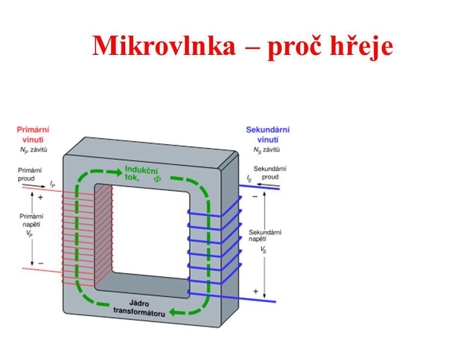 Mikrovlnka – proč hřeje