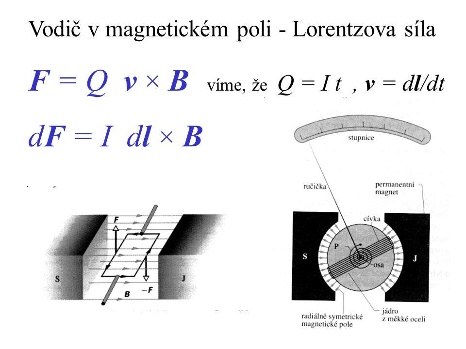Vodič v magnetickém poli - Lorentzova síla F = Q v × B víme, že Q = I t, v = dl/dt dF = I dl × B