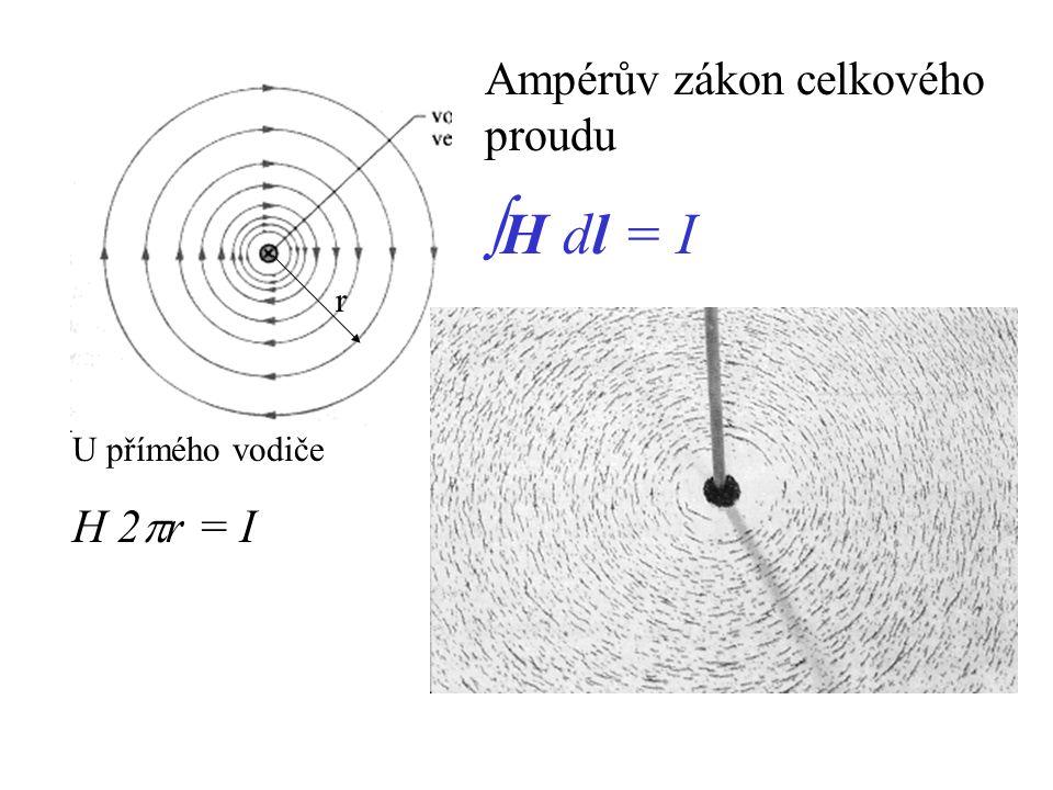 Ampérův zákon celkového proudu  H dl = I U přímého vodiče H 2  r = I r
