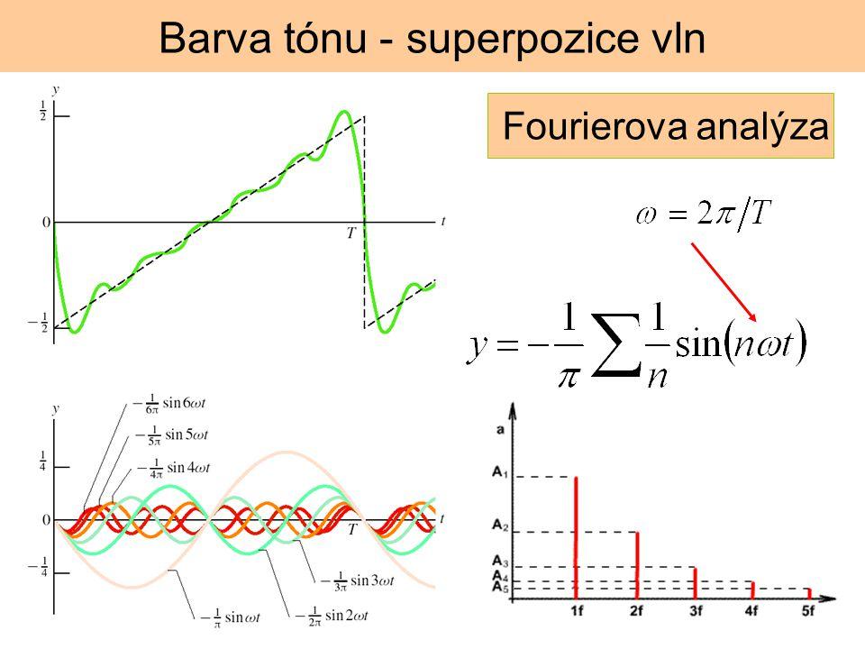 Barva tónu - superpozice vln Fourierova analýza