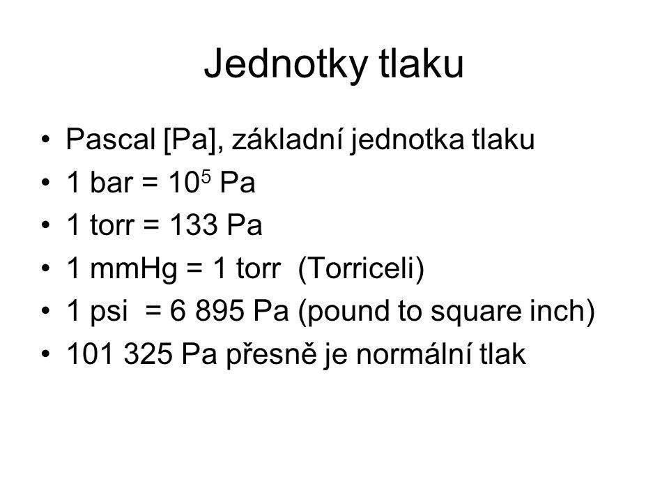 Jednotky tlaku Pascal [Pa], základní jednotka tlaku 1 bar = 10 5 Pa 1 torr = 133 Pa 1 mmHg = 1 torr (Torriceli) 1 psi = 6 895 Pa (pound to square inch