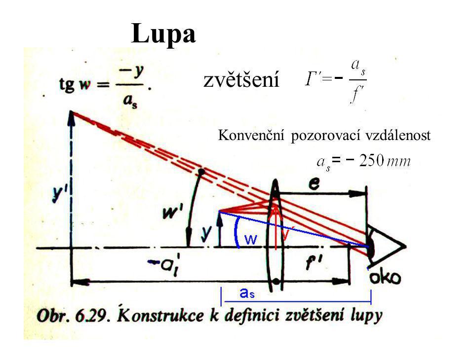 Konvenční pozorovací vzdálenost Lupa zvětšení