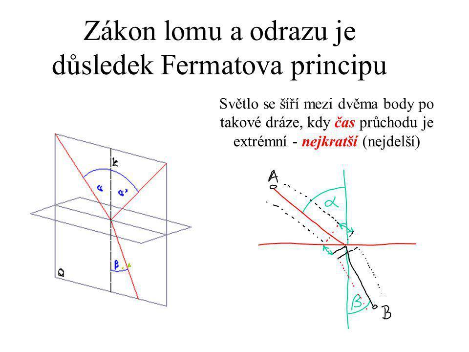 Zákon lomu a odrazu je důsledek Fermatova principu Světlo se šíří mezi dvěma body po takové dráze, kdy čas průchodu je extrémní - nejkratší (nejdelší)