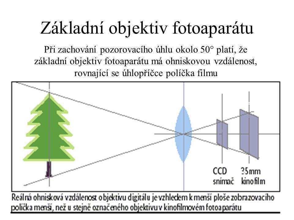 Základní objektiv fotoaparátu Při zachování pozorovacího úhlu okolo 50° platí, že základní objektiv fotoaparátu má ohniskovou vzdálenost, rovnající se úhlopříčce políčka filmu