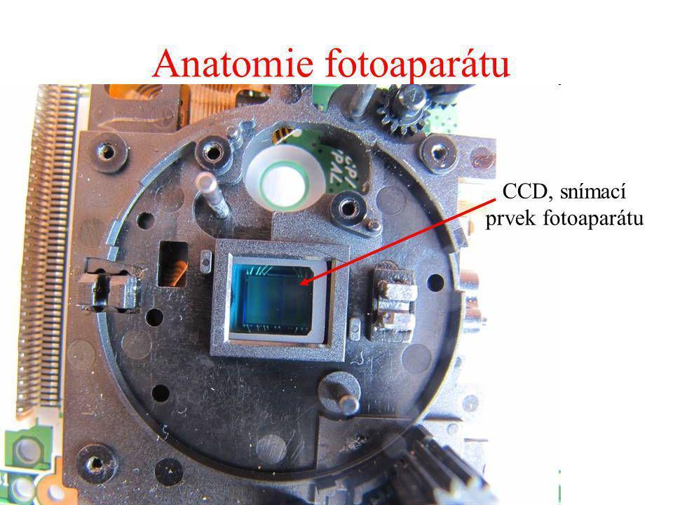Anatomie fotoaparátu CCD, snímací prvek fotoaparátu