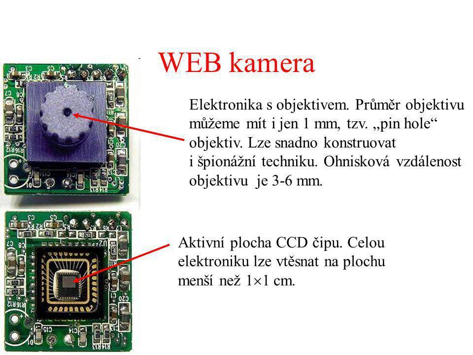 WEB kamera Elektronika s objektivem.Průměr objektivu můžeme mít i jen 1 mm, tzv.