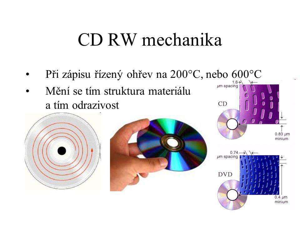 CD RW mechanika Při zápisu řízený ohřev na 200°C, nebo 600°C Mění se tím struktura materiálu a tím odrazivost