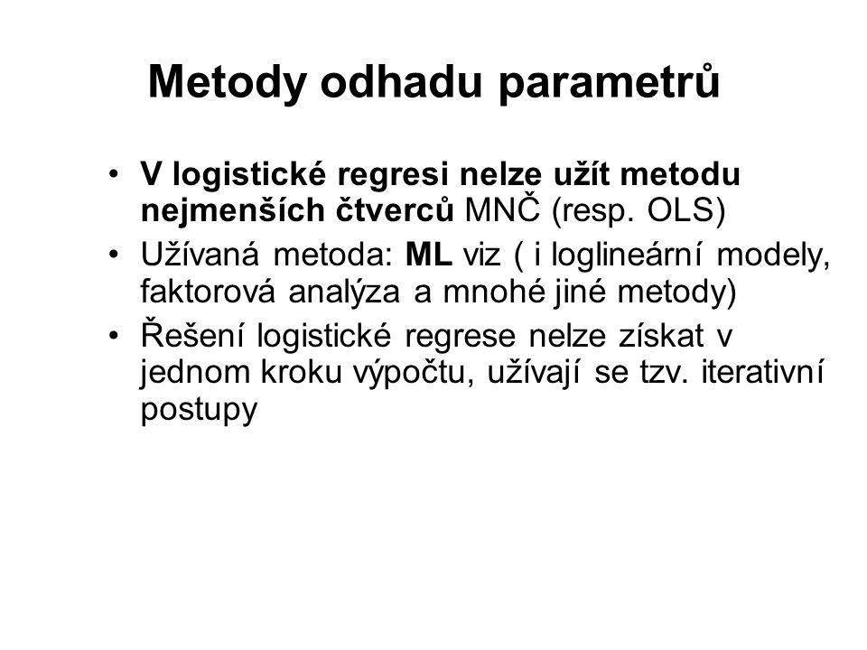 Metody odhadu parametrů V logistické regresi nelze užít metodu nejmenších čtverců MNČ (resp. OLS) Užívaná metoda: ML viz ( i loglineární modely, fakto