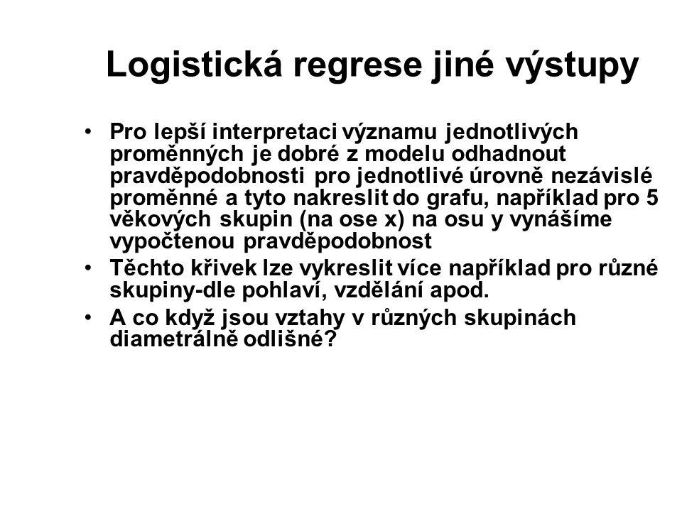 Logistická regrese jiné výstupy Pro lepší interpretaci významu jednotlivých proměnných je dobré z modelu odhadnout pravděpodobnosti pro jednotlivé úro