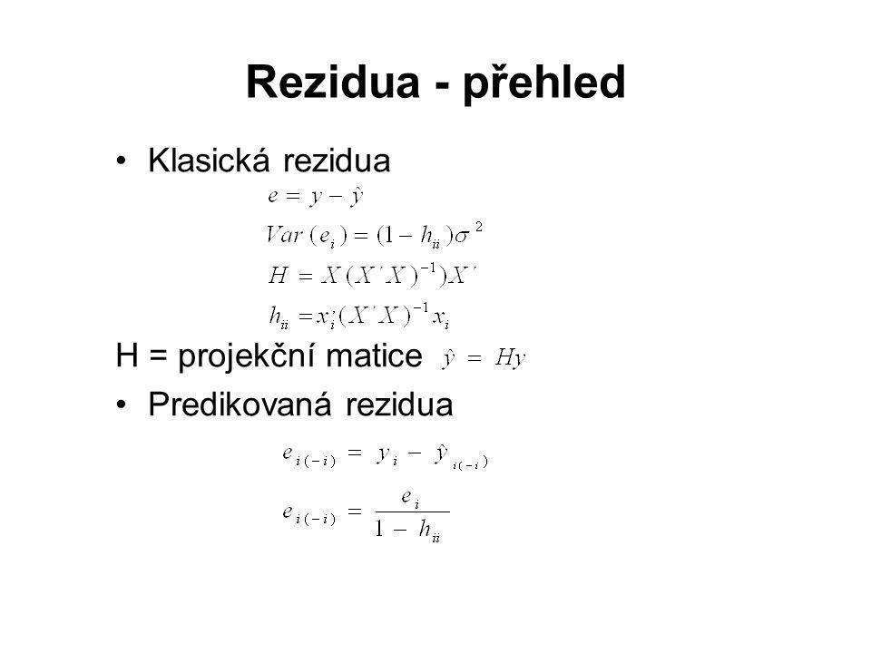 Rezidua - přehled Klasická rezidua H = projekční matice Predikovaná rezidua