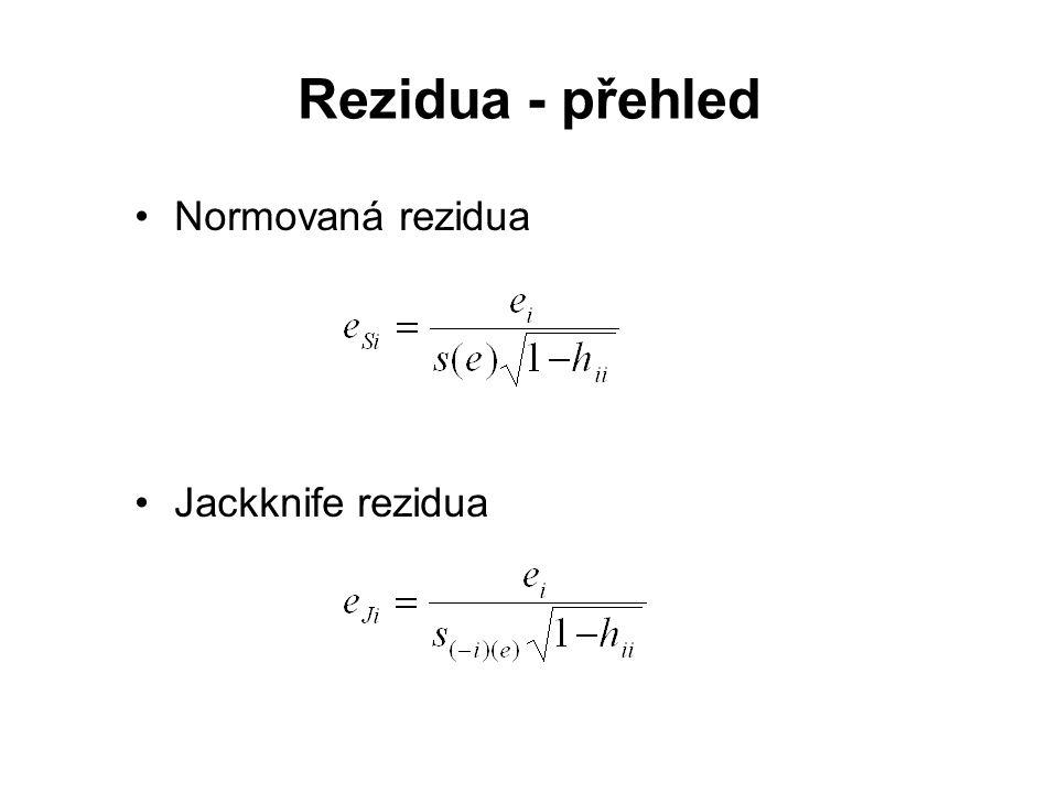 Rezidua - přehled Normovaná rezidua Jackknife rezidua
