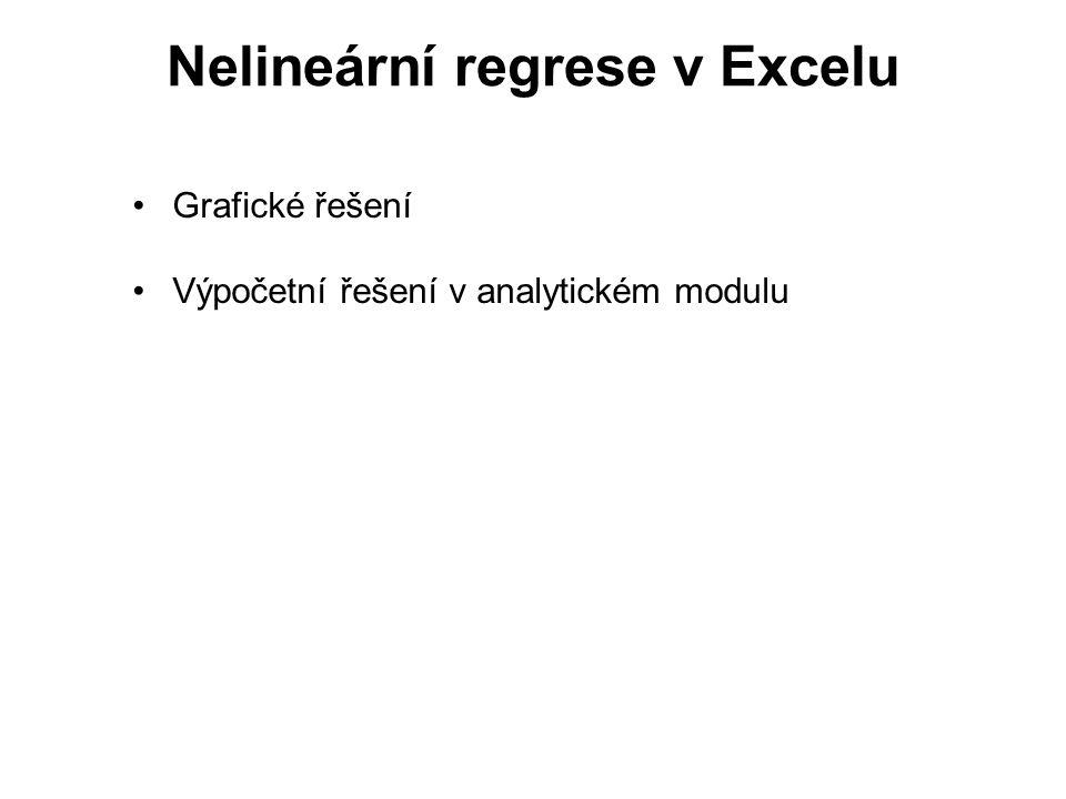 Nelineární regrese v Excelu Grafické řešení Výpočetní řešení v analytickém modulu