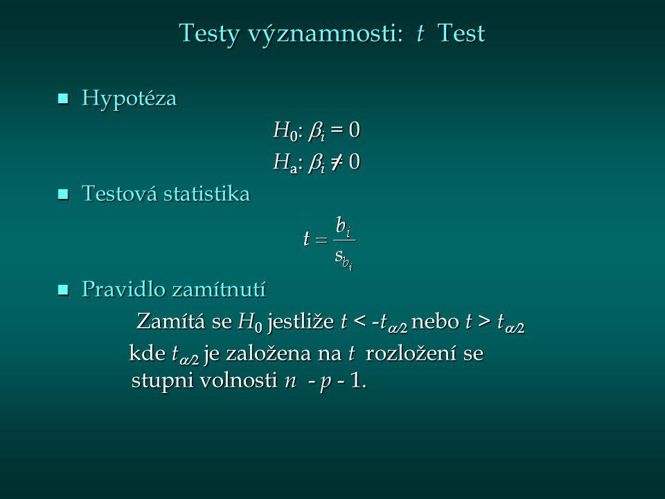 Testy významnosti: t Test n Hypotéza H 0 :  i = 0 H 0 :  i = 0 H a :  i = 0 H a :  i = 0 n Testová statistika n Pravidlo zamítnutí Zamítá se H 0 jestliže t t  kde t  je založena na t rozložení se stupni volnosti n - p - 1.