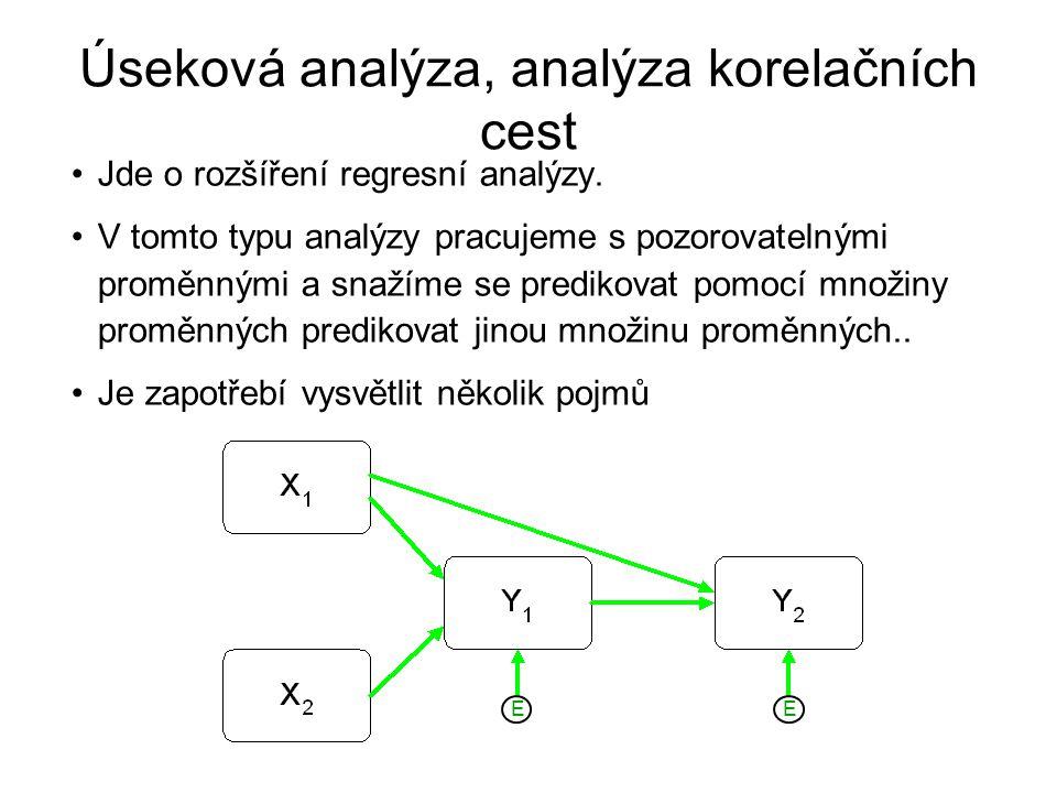 Úseková analýza, analýza korelačních cest Jde o rozšíření regresní analýzy. V tomto typu analýzy pracujeme s pozorovatelnými proměnnými a snažíme se p