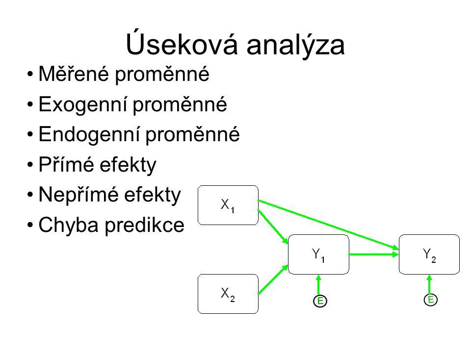 Úseková analýza Měřené proměnné Exogenní proměnné Endogenní proměnné Přímé efekty Nepřímé efekty Chyba predikce EEE