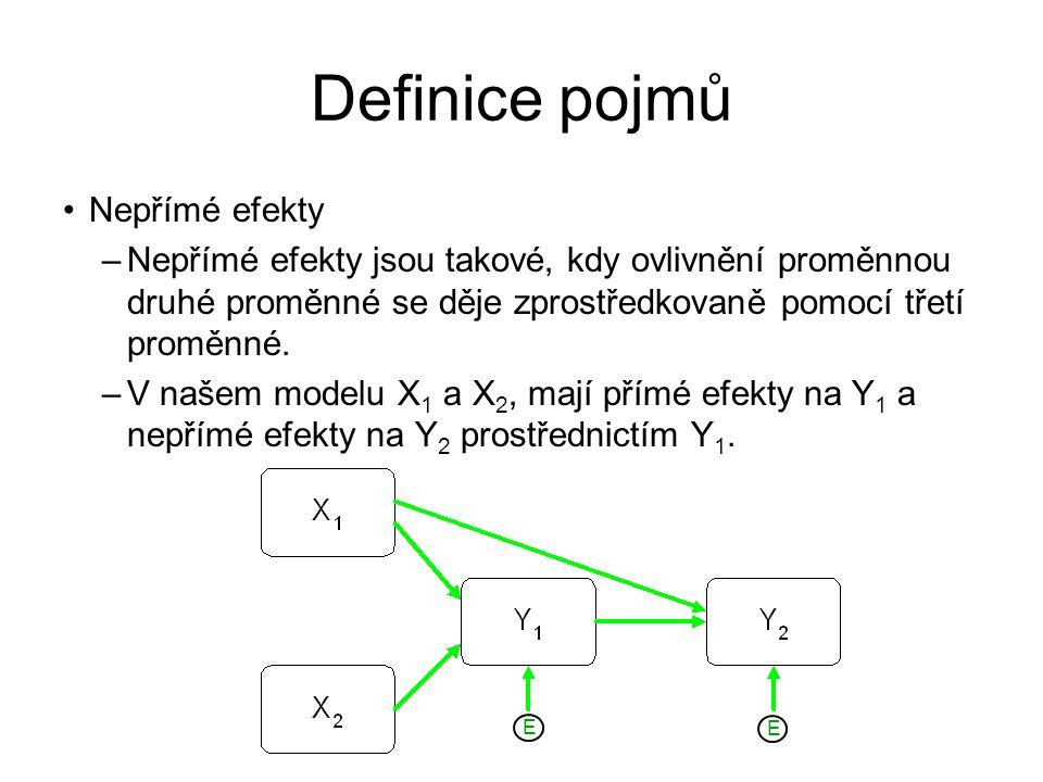 Definice pojmů Nepřímé efekty –Nepřímé efekty jsou takové, kdy ovlivnění proměnnou druhé proměnné se děje zprostředkovaně pomocí třetí proměnné. –V na