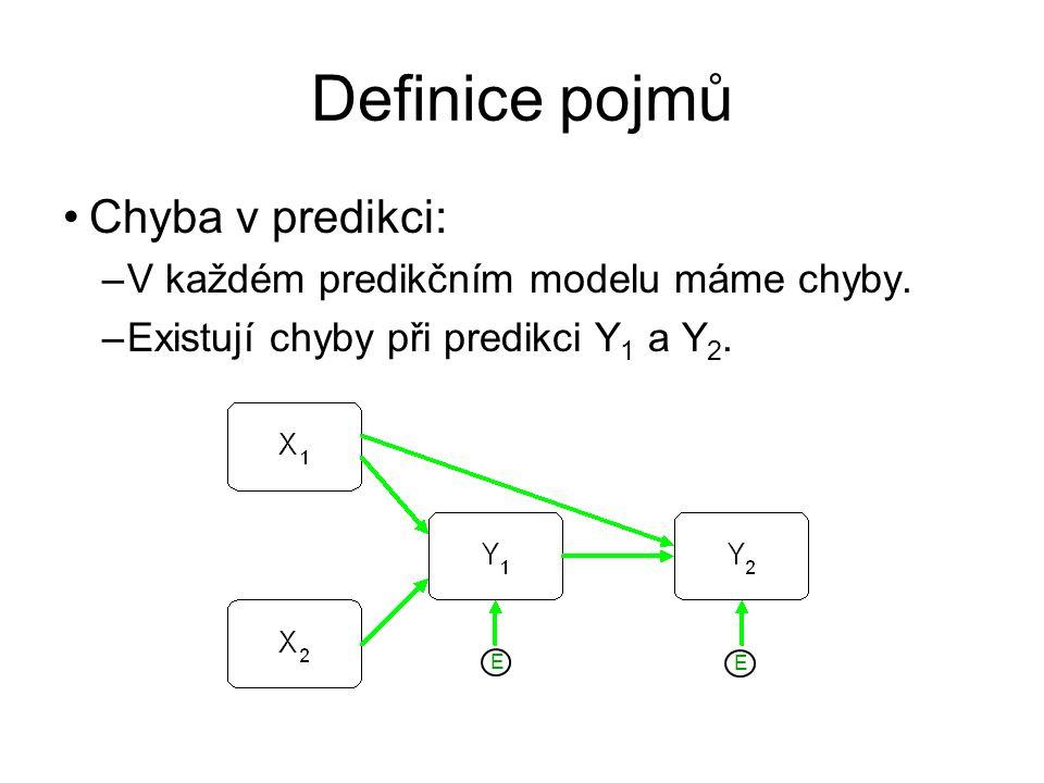 Definice pojmů Chyba v predikci: –V každém predikčním modelu máme chyby. –Existují chyby při predikci Y 1 a Y 2. E E