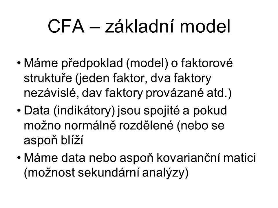 CFA – základní model Máme předpoklad (model) o faktorové struktuře (jeden faktor, dva faktory nezávislé, dav faktory provázané atd.) Data (indikátory)
