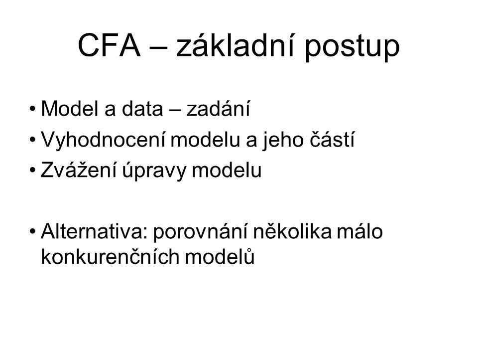 CFA – základní postup Model a data – zadání Vyhodnocení modelu a jeho částí Zvážení úpravy modelu Alternativa: porovnání několika málo konkurenčních m