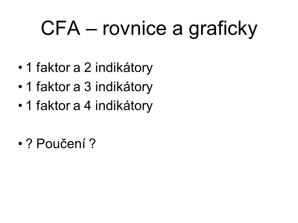 CFA – rovnice a graficky 1 faktor a 2 indikátory 1 faktor a 3 indikátory 1 faktor a 4 indikátory ? Poučení ?