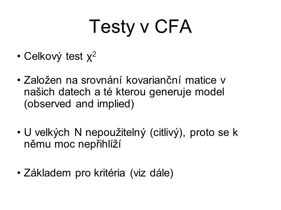 Testy v CFA Celkový test χ 2 Založen na srovnání kovarianční matice v našich datech a té kterou generuje model (observed and implied) U velkých N nepo
