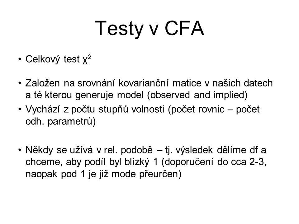 Testy v CFA Celkový test χ 2 Založen na srovnání kovarianční matice v našich datech a té kterou generuje model (observed and implied) Vychází z počtu