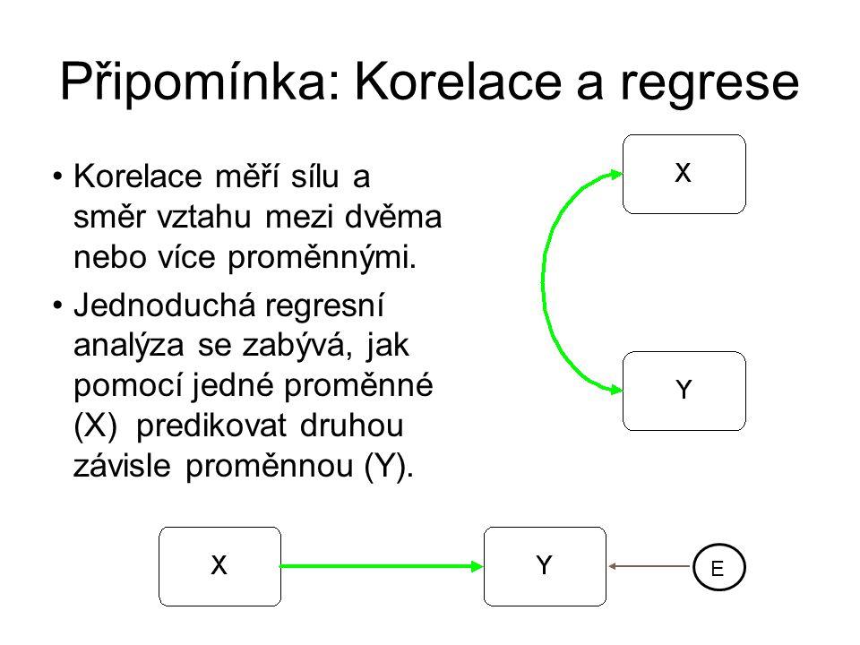 Připomínka: Korelace a regrese Korelace měří sílu a směr vztahu mezi dvěma nebo více proměnnými. Jednoduchá regresní analýza se zabývá, jak pomocí jed