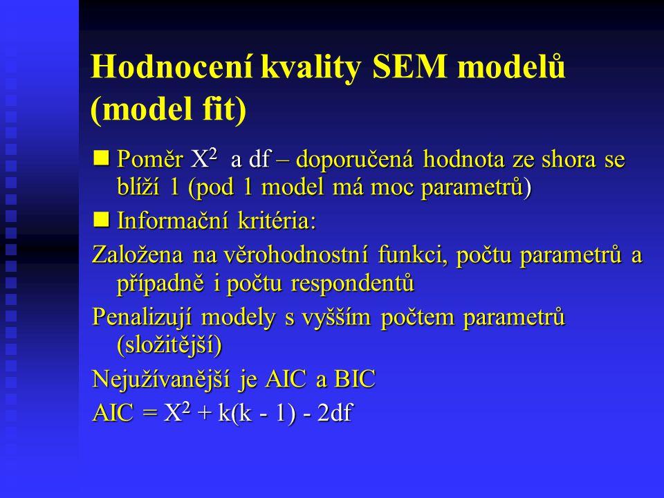 Hodnocení kvality SEM modelů (model fit) Poměr Χ 2 a df – doporučená hodnota ze shora se blíží 1 (pod 1 model má moc parametrů) Poměr Χ 2 a df – dopor