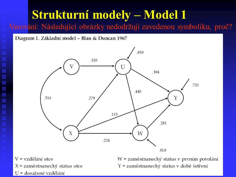 Strukturní modely – Model 1 Varování: Následující obrázky nedodržují zavedenou symboliku, proč?